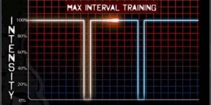 Insanity Max Interval Training Diagram
